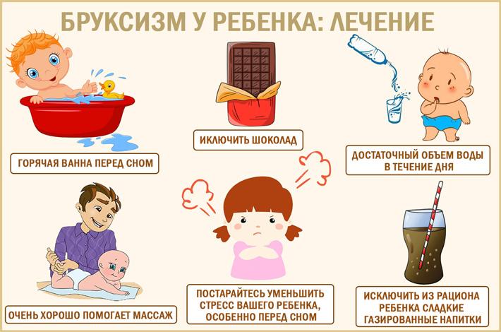Что делать, если ребенок страдает бруксизмом?