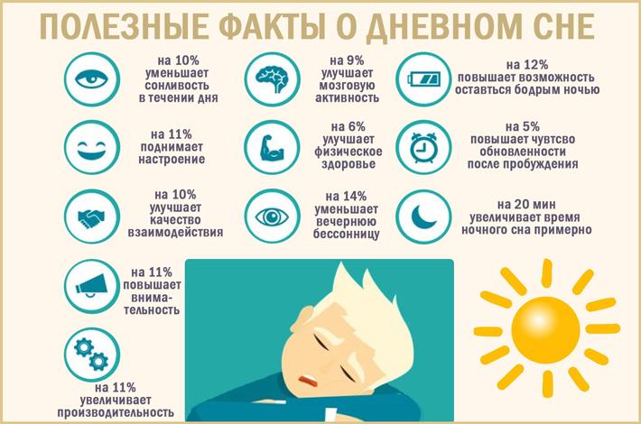Полезные факты о дневном сне