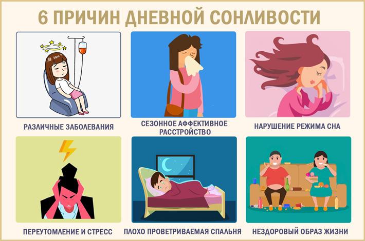 Основные причины дневной сонливости