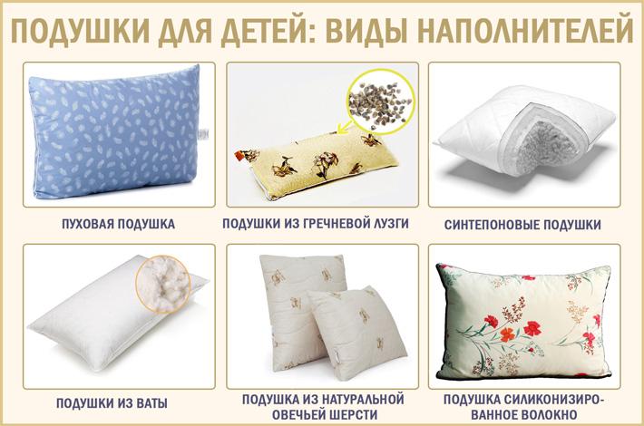 Подушки для детей: наполнители